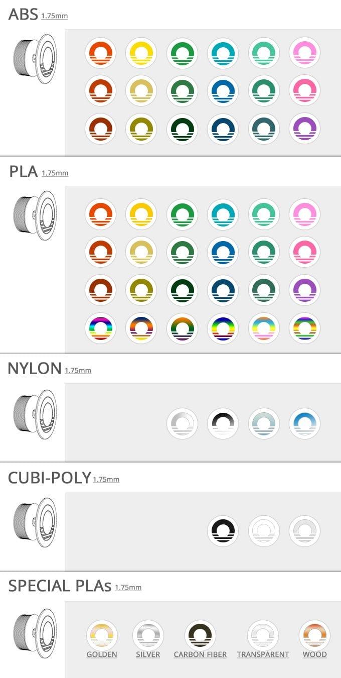 Cubibot imprimer avec une large gamme de matériaux